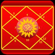 Astrosage Kundli - Astrology